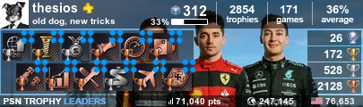 thesios' PSN Trophy Leaders Trophy Card